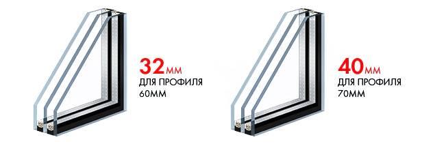 stisru  Производство стеклопакетов