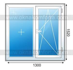 Универсальная гидро пароизоляция x-glass в